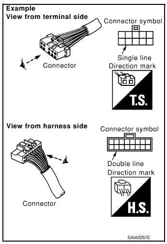 nissan rogue service manual  connector symbols
