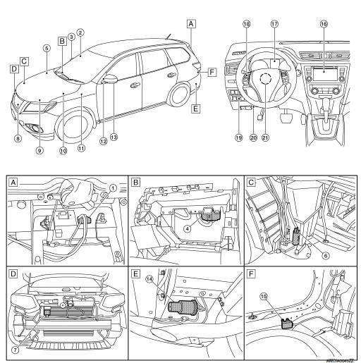 component parts location