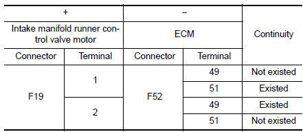 Nissan Rogue Service Manual: P2004 intake manifold runner control