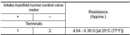 Nissan Rogue Service Manual: P2004 intake manifold runner