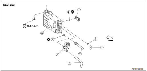 nissan rogue service manual  evap canister vent control