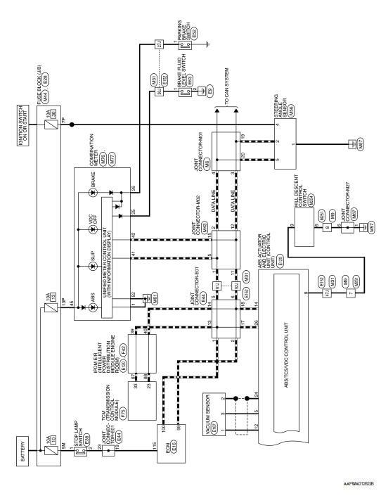 Nissan Rogue Service Manual  Wiring Diagram - Brake Control System