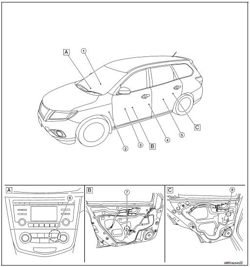 Part by Part Description Parts System Description