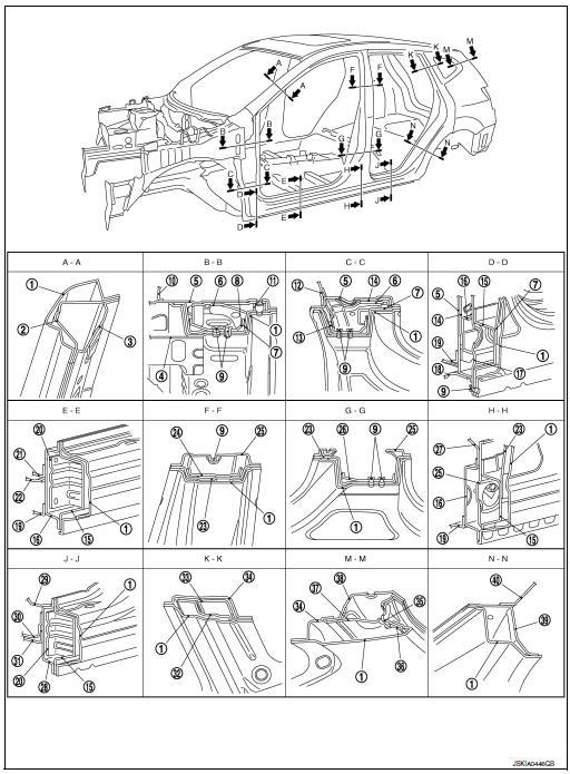 Body Construction