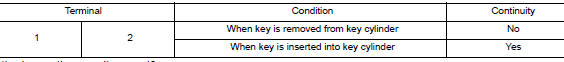 Check key switch