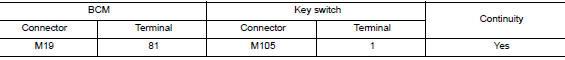 Check key switch circuit